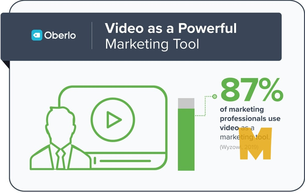 video-for-marketing-professionals