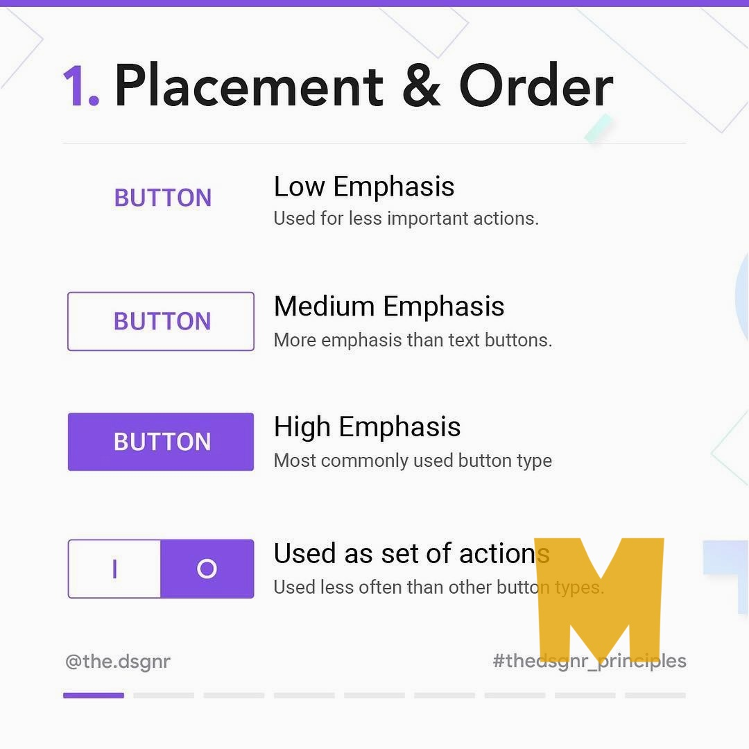 UI Design: Basic Types of Buttons in User Interfaces