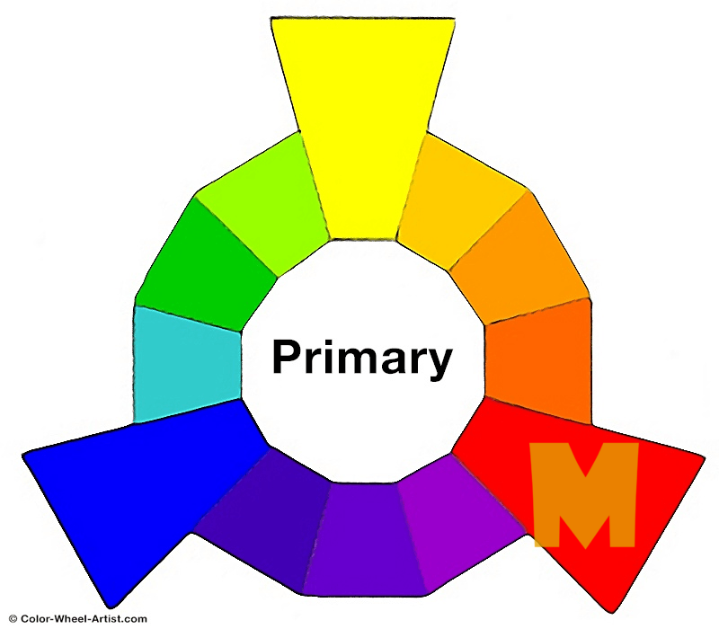 The Psychology of Color: A Color Guide For Designers